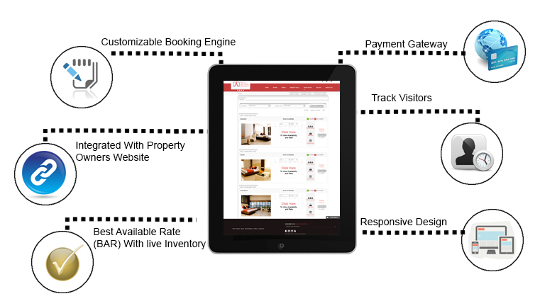 Perfect Hands Solutions-Free Hotel Booking System │Online